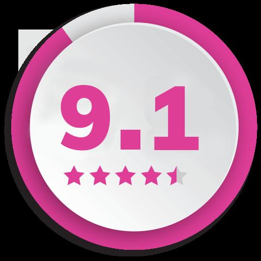 Customer Service Score Rating