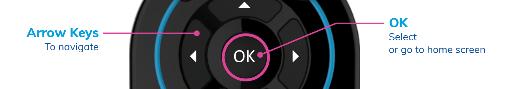 Melita TV remote - arrow keys