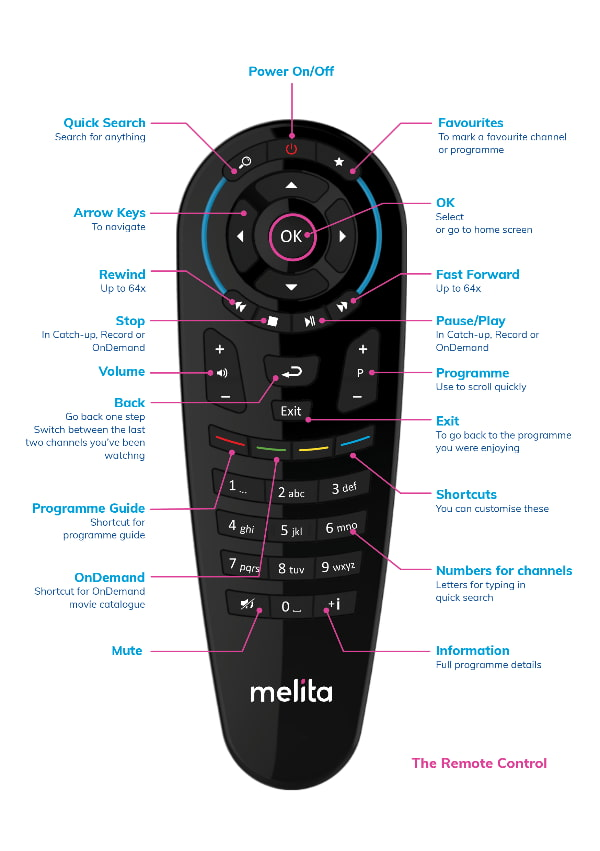 NexTV Remote Control