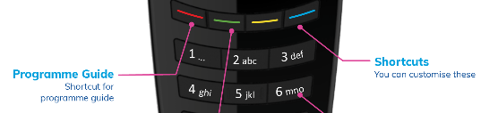 Melita Remote shortcut buttons